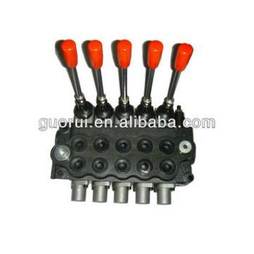 hydraulic valve HC, control valve